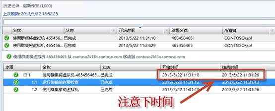 SystemCenter2012SP1实践(25)VMM下HyperV的高可用(上)