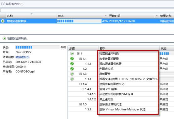 SystemCenter2012SP1实践(30)P2V,从物理机迁移到虚拟机
