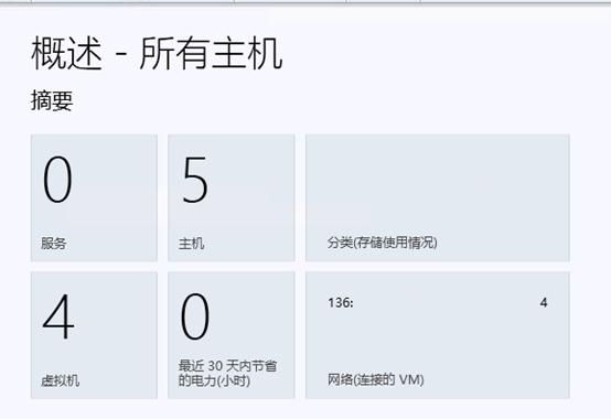 微软私有云分享(R2)9-SCVMM R2和SP1界面的不同